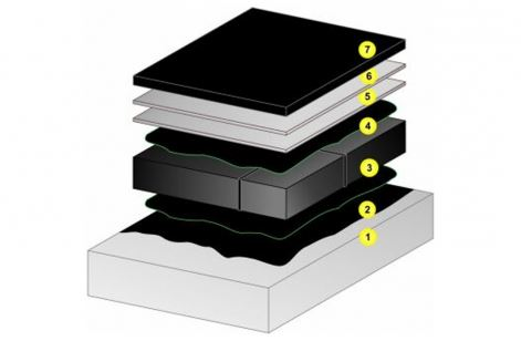 bitumenprodukte pappen. Black Bedroom Furniture Sets. Home Design Ideas